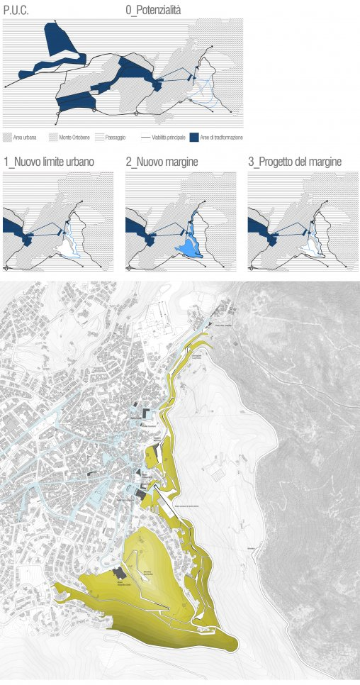UP Ianna Noa Nuoro Urban Plan