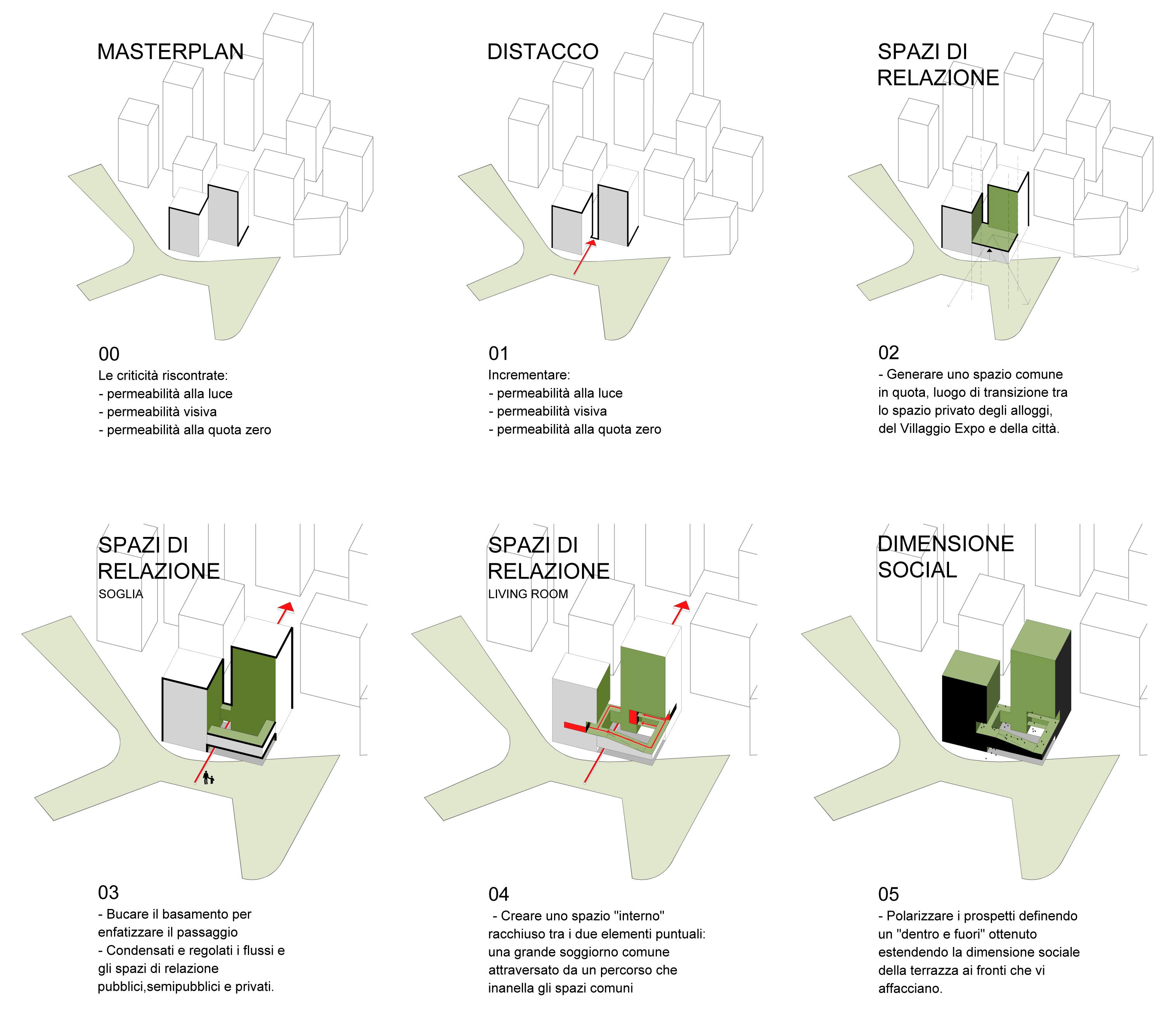 Villaggio Expo 2015 Milano | UP! Design and Research Lab